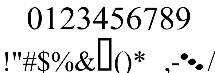 Bugis Modified Шрифта ДРУГИЕ символов