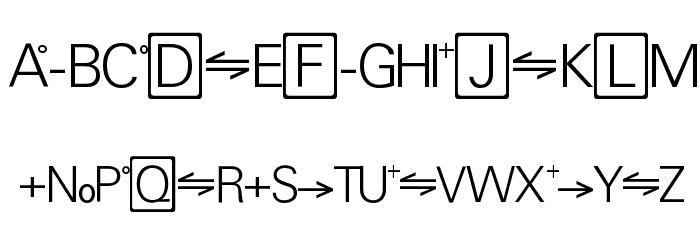 Chemistry Font UPPERCASE