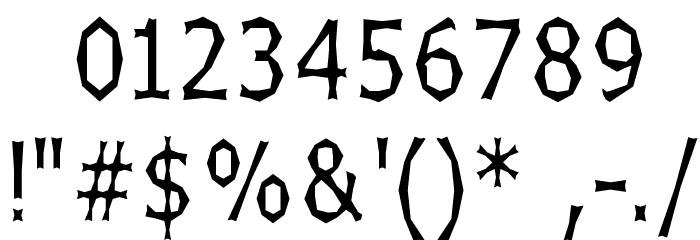 Chizzler Thin Шрифта ДРУГИЕ символов