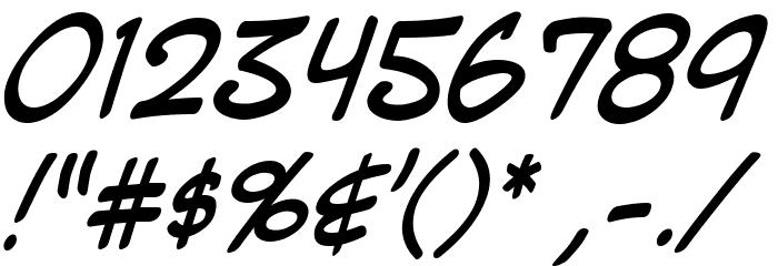 Mighty Zeo 2.0 Italic Шрифта ДРУГИЕ символов