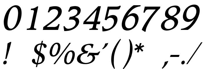 OPTIPeach-Italique Шрифта ДРУГИЕ символов