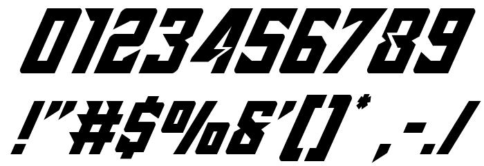 Raider Crusader Italic 字体 其它煤焦