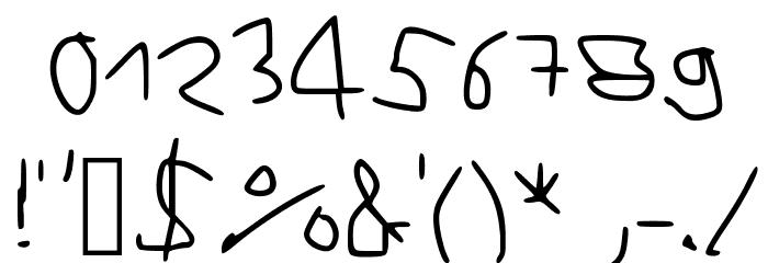 RVn Font of Doom 1 Regular Font OTHER CHARS