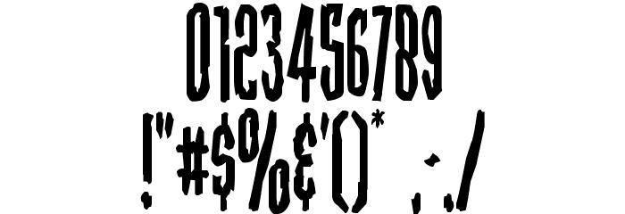 Stranger Danger Condensed Font OTHER CHARS