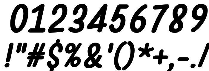 Warung Kopi Bold Italic Шрифта ДРУГИЕ символов