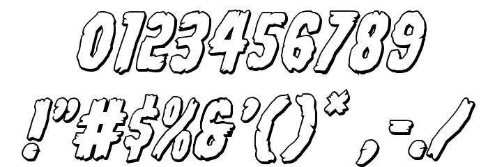 Young Frankenstein 3D Italic Font OTHER CHARS